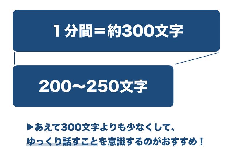 f:id:shukatu-man:20200316171706p:plain