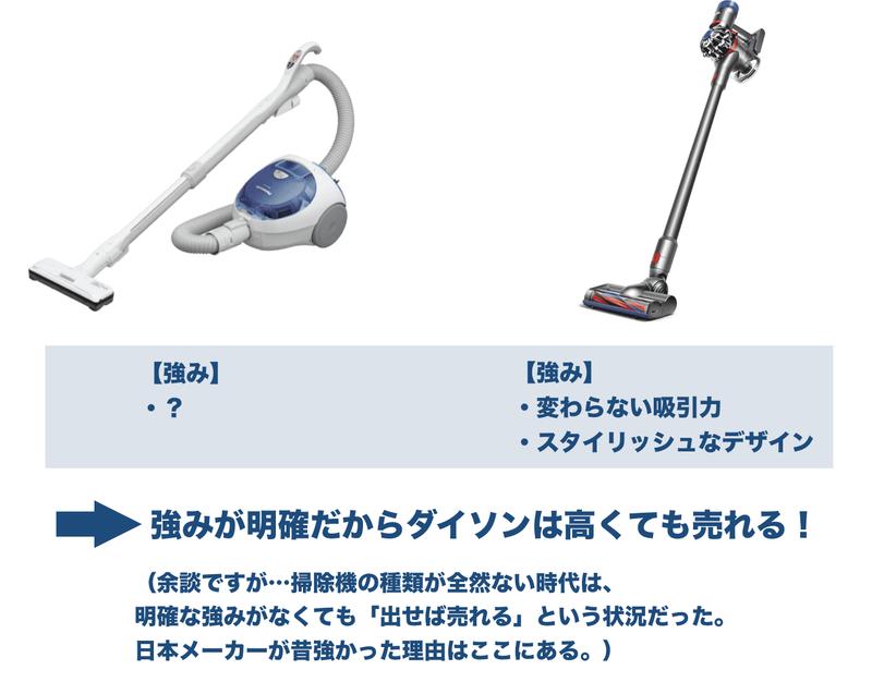 f:id:shukatu-man:20200318134717p:plain
