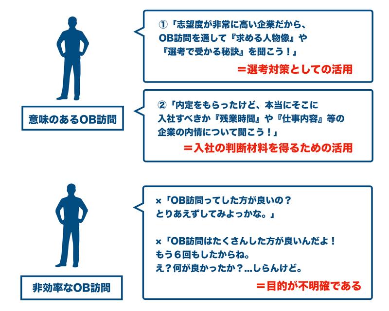 f:id:shukatu-man:20200328214803p:plain