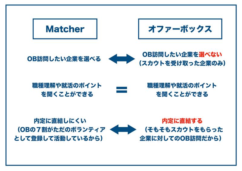 f:id:shukatu-man:20200330120424p:plain