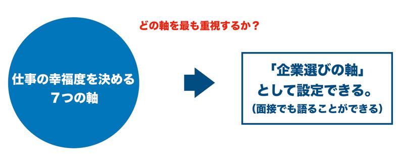f:id:shukatu-man:20200406130255p:plain