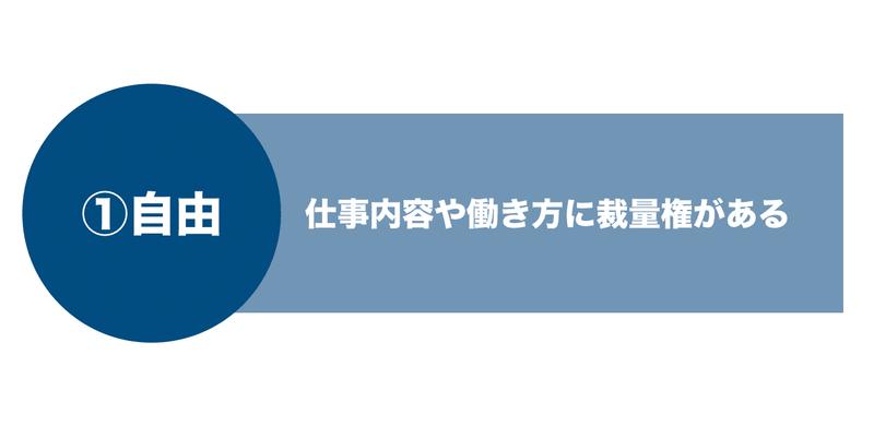 f:id:shukatu-man:20200406131956p:plain