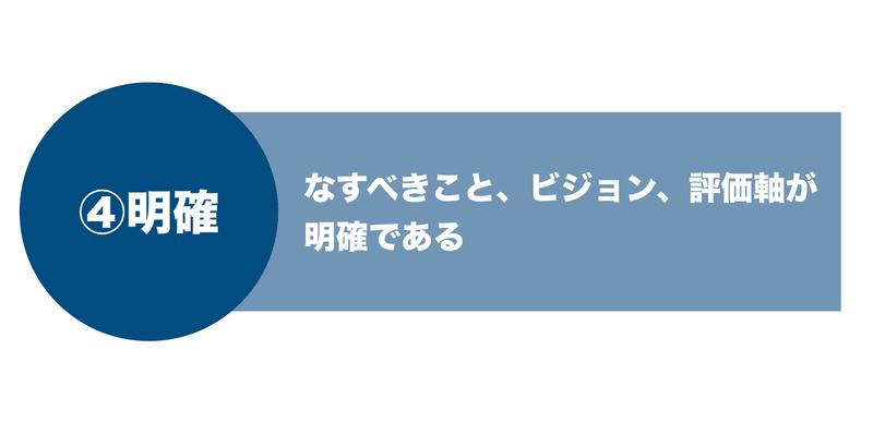 f:id:shukatu-man:20200406132012p:plain