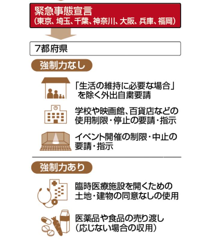 f:id:shukatu-man:20200408103751p:plain
