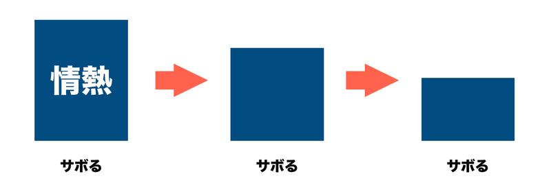f:id:shukatu-man:20200415111408p:plain
