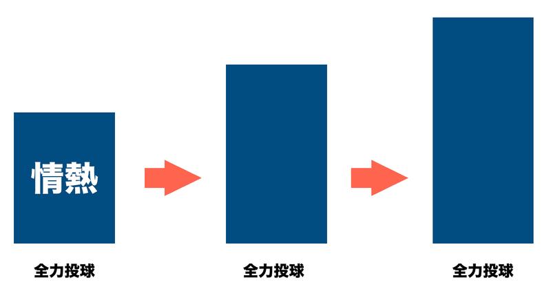 f:id:shukatu-man:20200415111414p:plain