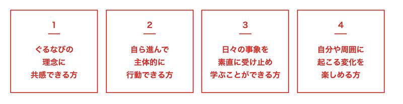 f:id:shukatu-man:20200423214013p:plain