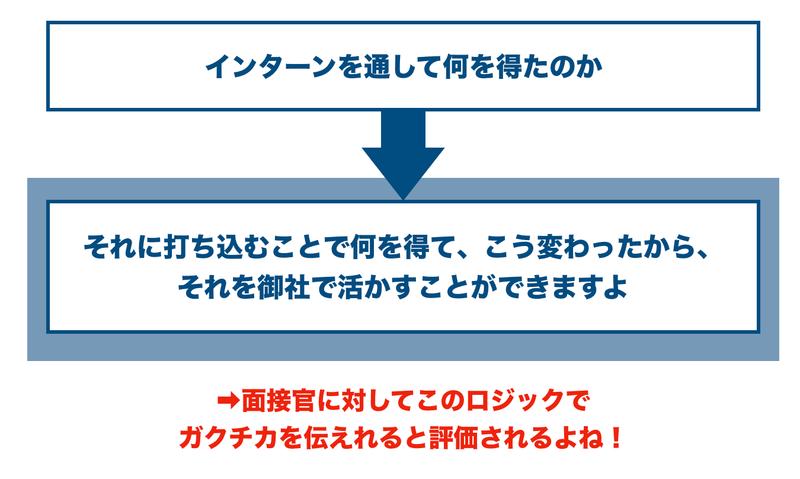 f:id:shukatu-man:20200512181945p:plain