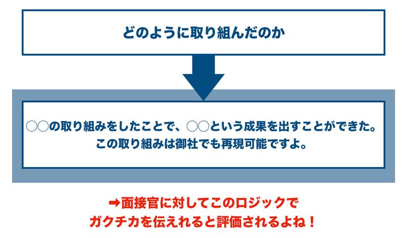 f:id:shukatu-man:20200512181953p:plain