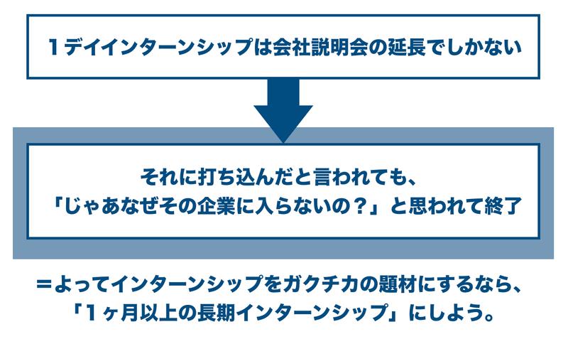 f:id:shukatu-man:20200512182225p:plain