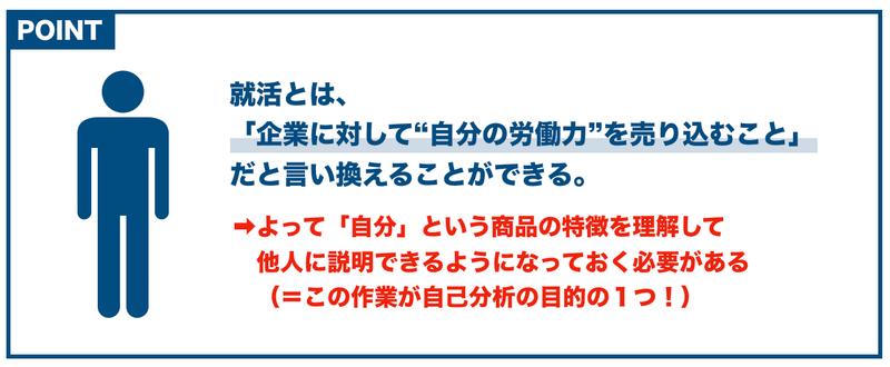 f:id:shukatu-man:20200513211113p:plain