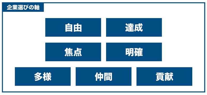 f:id:shukatu-man:20200513213403p:plain