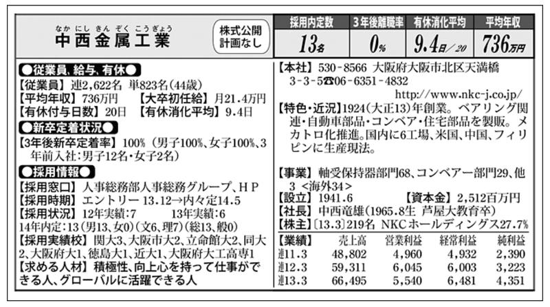 f:id:shukatu-man:20200515163649p:plain