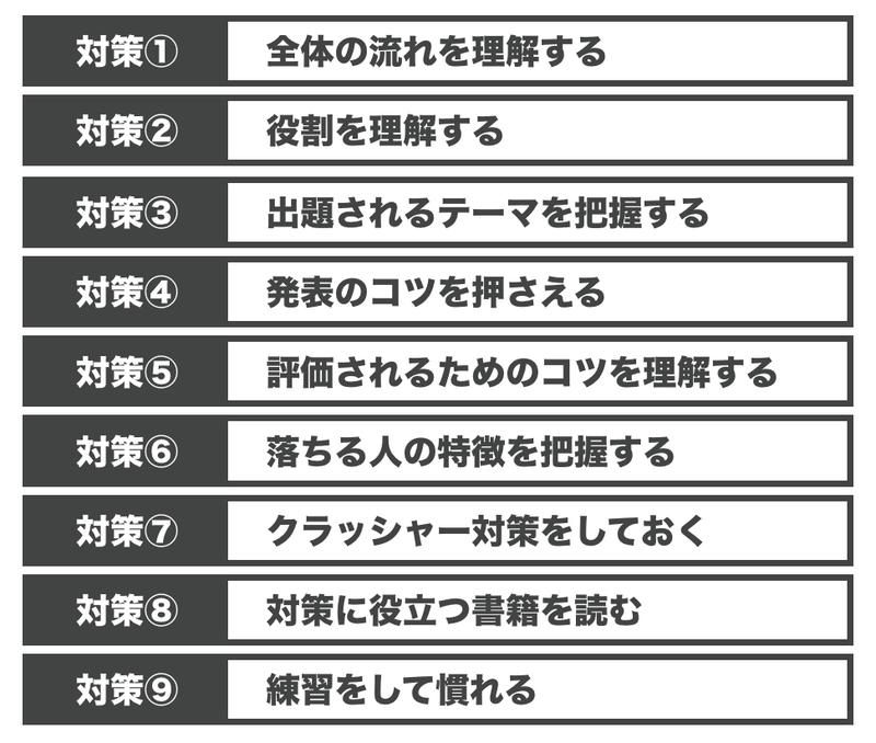 f:id:shukatu-man:20200519171720p:plain