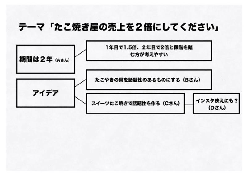 f:id:shukatu-man:20200520220551p:plain