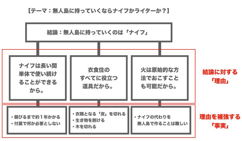 f:id:shukatu-man:20200524000411p:plain