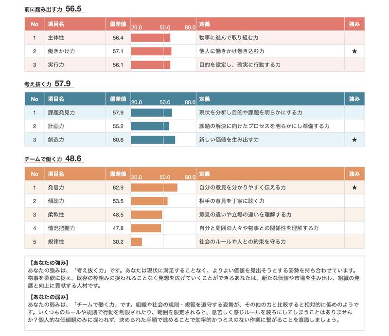 f:id:shukatu-man:20200603115647p:plain