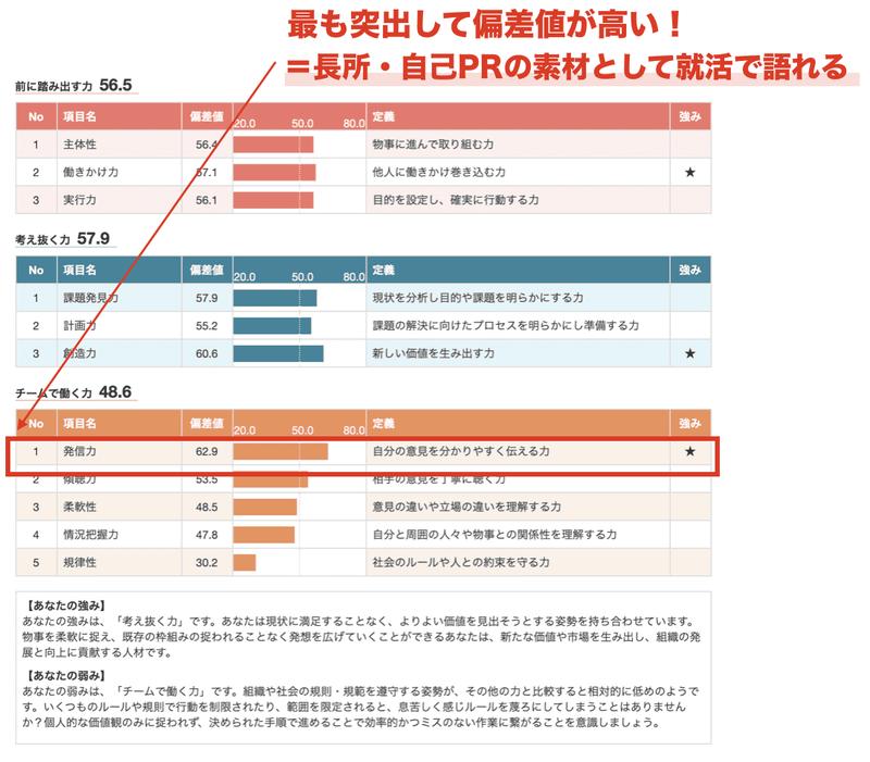 f:id:shukatu-man:20200603121503p:plain