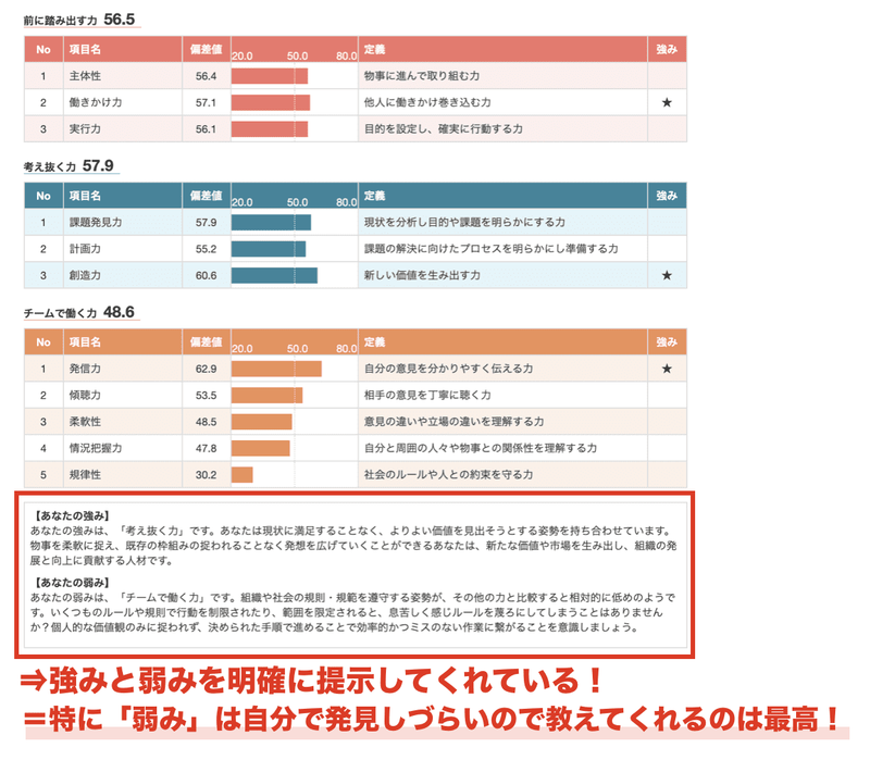 f:id:shukatu-man:20200603121509p:plain