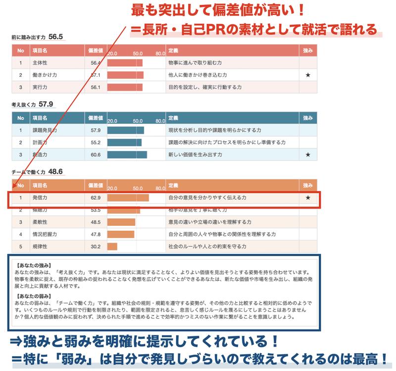 f:id:shukatu-man:20200603121516p:plain
