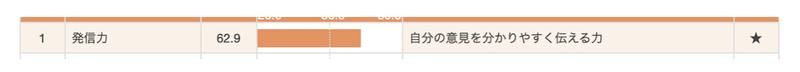 f:id:shukatu-man:20200603145034p:plain