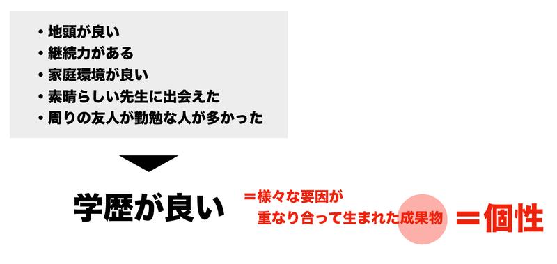 f:id:shukatu-man:20200605162234p:plain