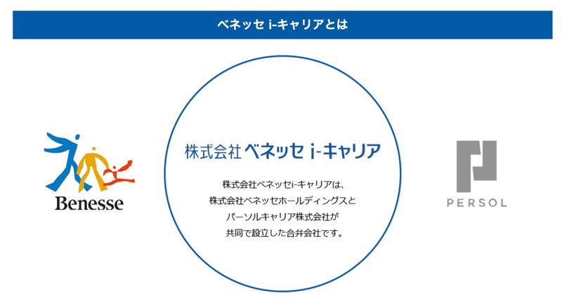 f:id:shukatu-man:20200609160750p:plain