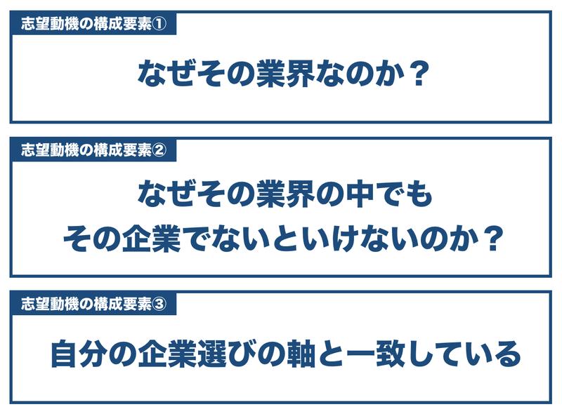 f:id:shukatu-man:20200614173117p:plain