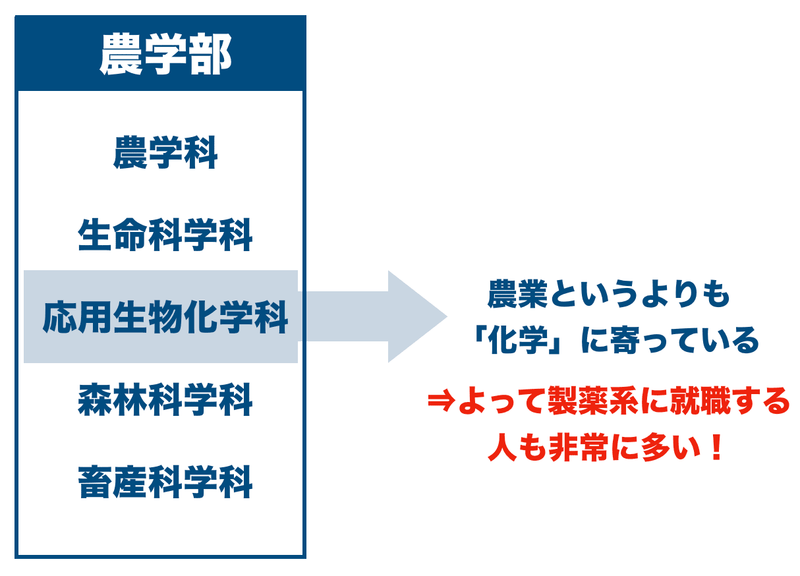 f:id:shukatu-man:20200616114445p:plain