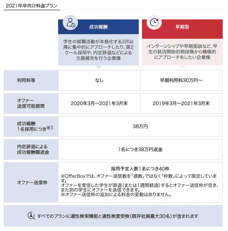 f:id:shukatu-man:20200617141535p:plain