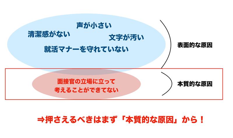 f:id:shukatu-man:20200619194244p:plain