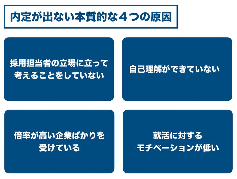 f:id:shukatu-man:20200619200756p:plain