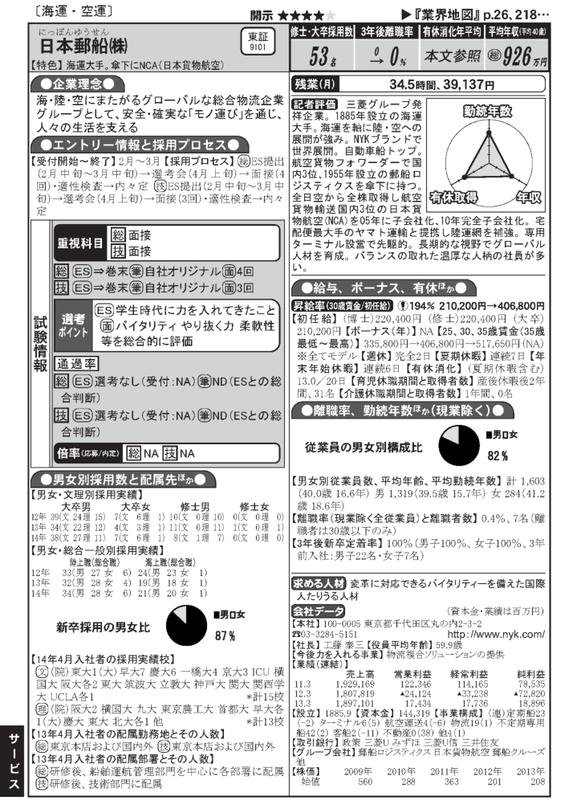 f:id:shukatu-man:20200624105713p:plain