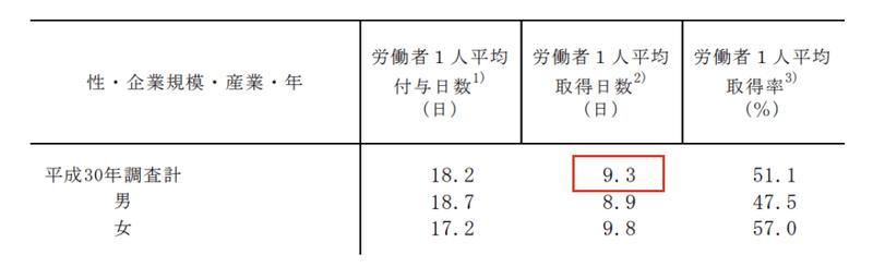 f:id:shukatu-man:20200625175858p:plain