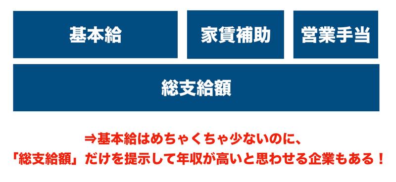 f:id:shukatu-man:20200625181834p:plain