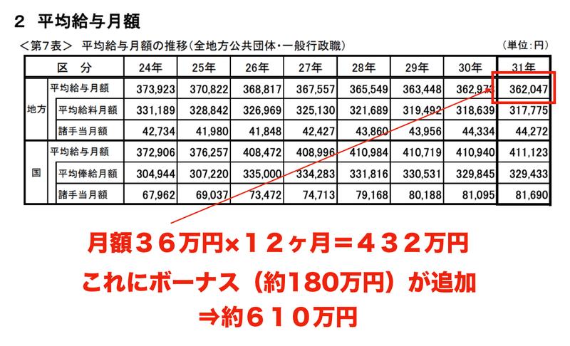 f:id:shukatu-man:20200626173236p:plain