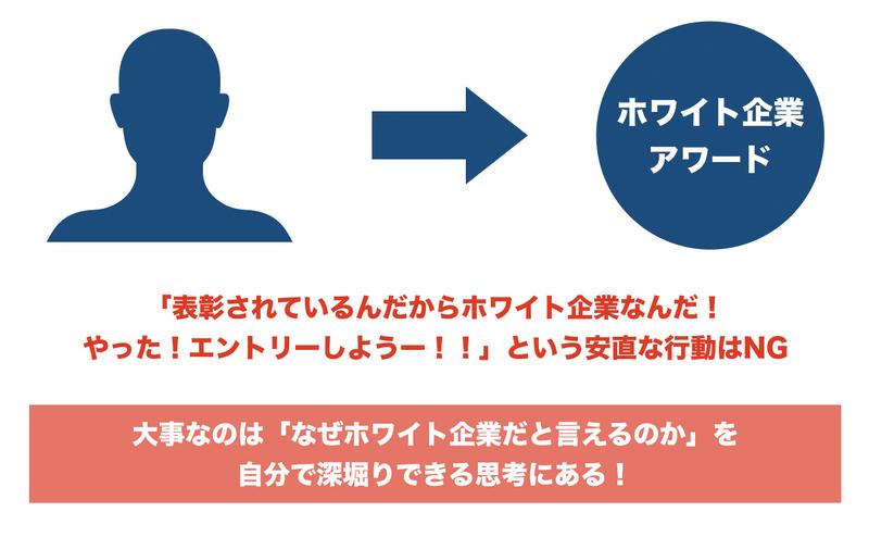 f:id:shukatu-man:20200629132053p:plain
