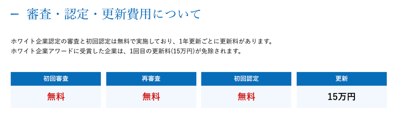f:id:shukatu-man:20200629135222p:plain