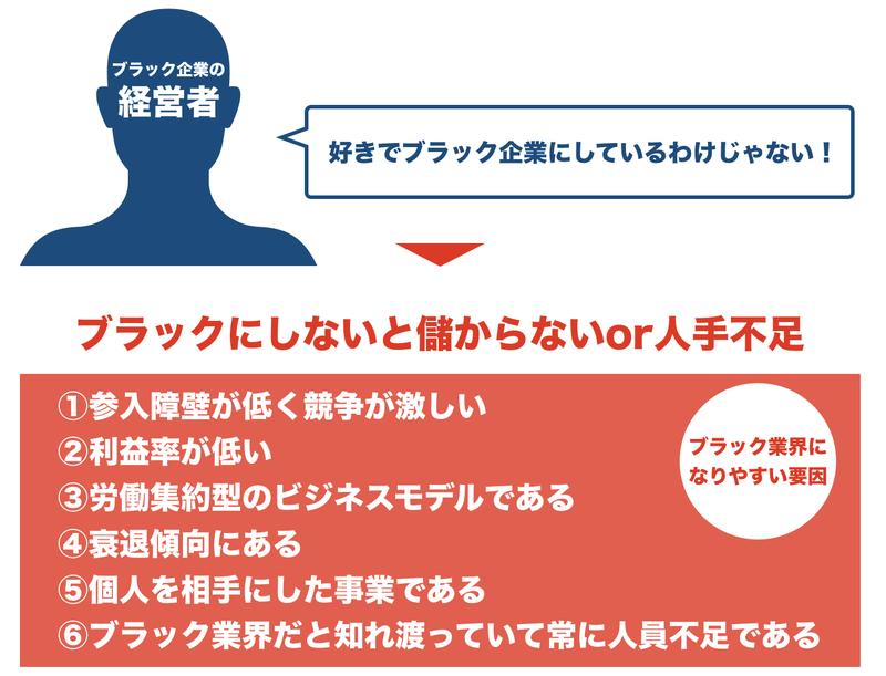f:id:shukatu-man:20200704100714p:plain