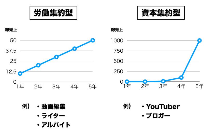 f:id:shukatu-man:20200704103752p:plain