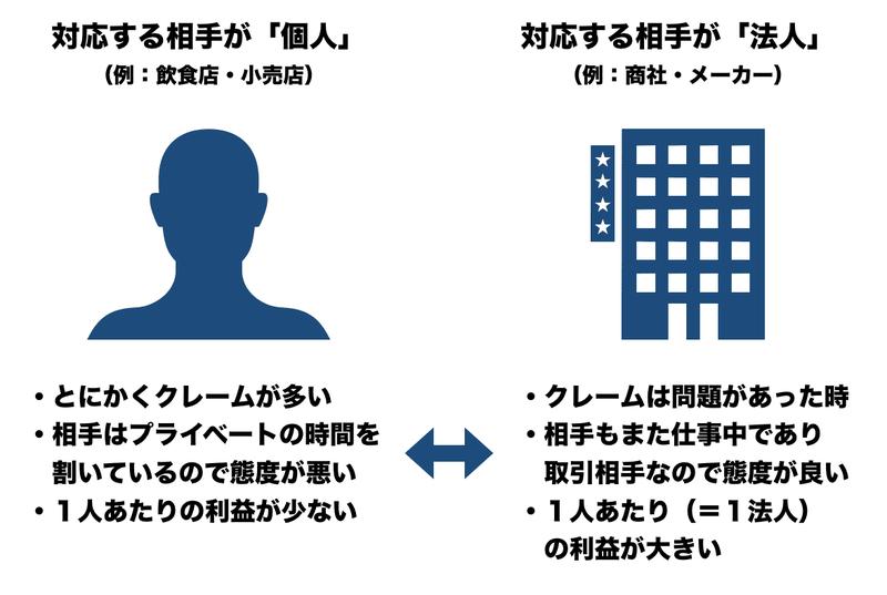 f:id:shukatu-man:20200705170557p:plain