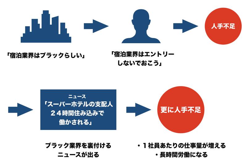 f:id:shukatu-man:20200705172116p:plain