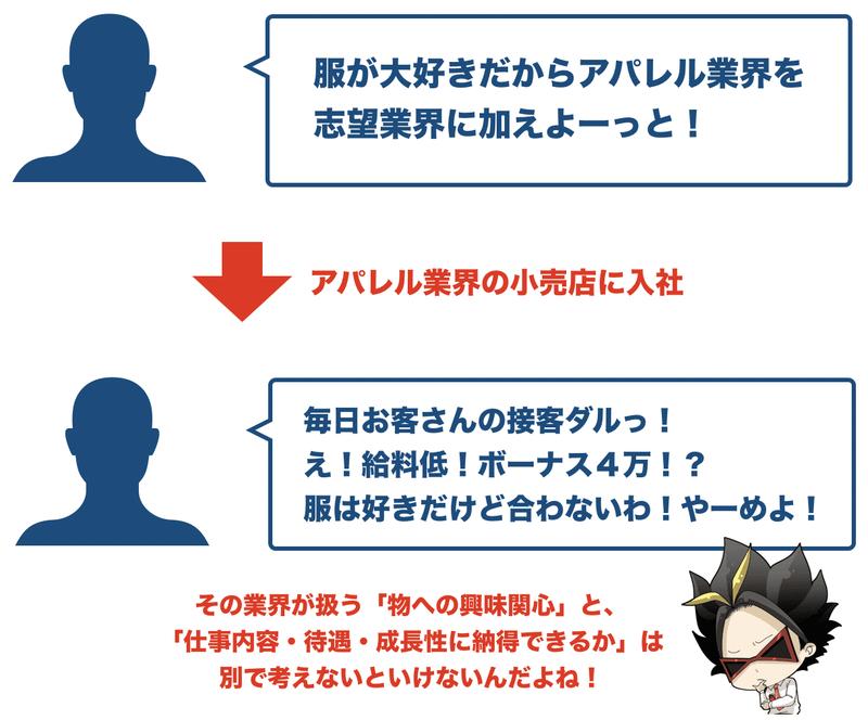f:id:shukatu-man:20200707140437p:plain