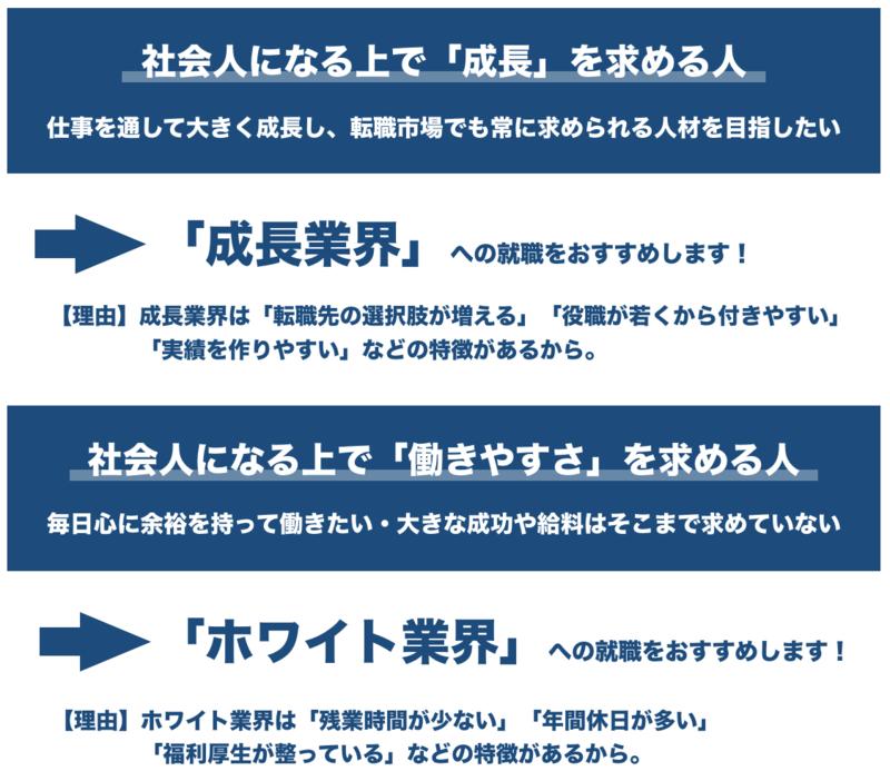 f:id:shukatu-man:20200707160907p:plain