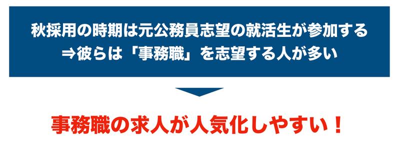f:id:shukatu-man:20200708215624p:plain