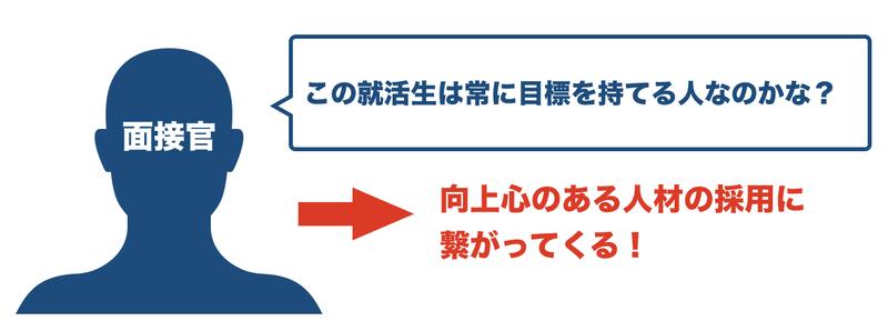 f:id:shukatu-man:20200709121329p:plain