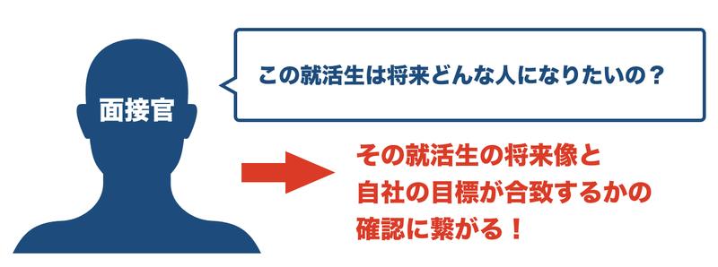 f:id:shukatu-man:20200709121334p:plain