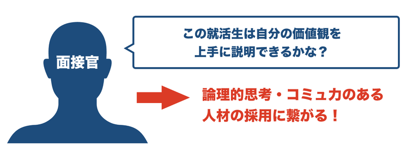 f:id:shukatu-man:20200709121339p:plain