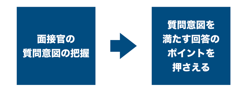 f:id:shukatu-man:20200709123416p:plain