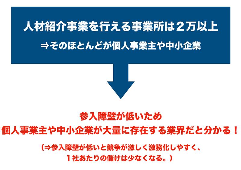 f:id:shukatu-man:20200712190527p:plain